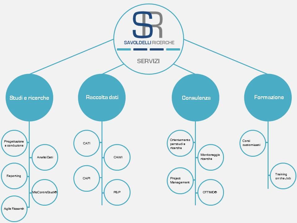 Infografica-servizi_immagine